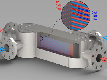 Read more about the article Microchannel Heat Exchanger